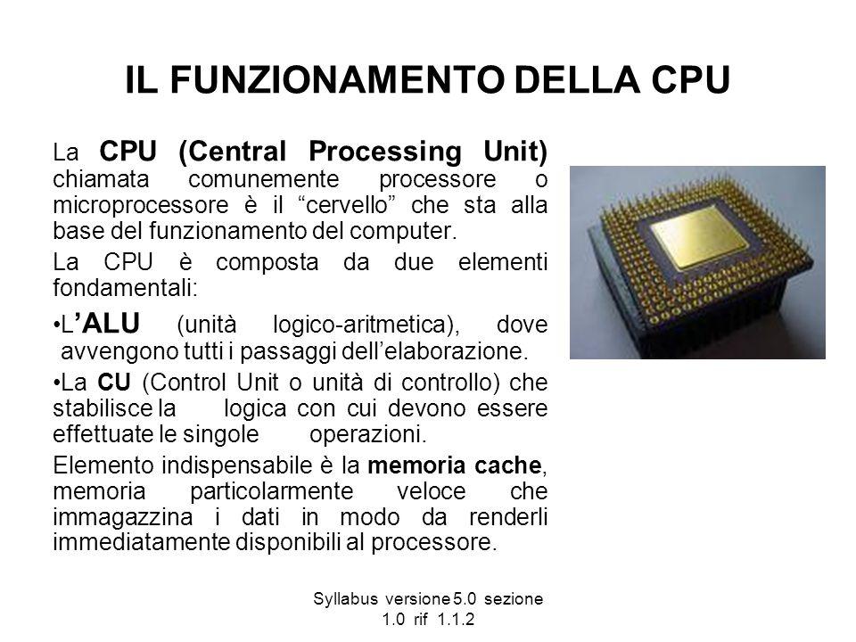 IL FUNZIONAMENTO DELLA CPU