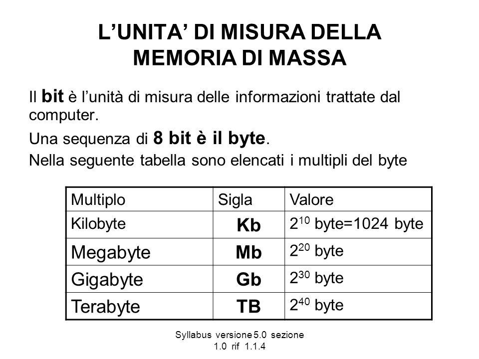 L'UNITA' DI MISURA DELLA MEMORIA DI MASSA