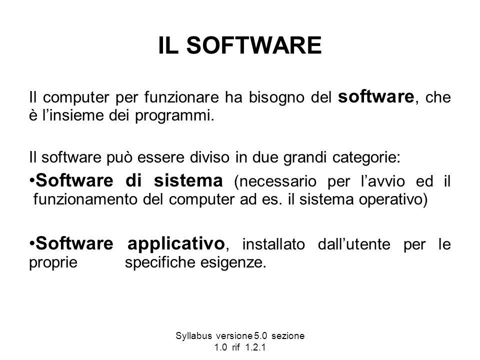 Syllabus versione 5.0 sezione 1.0 rif 1.2.1