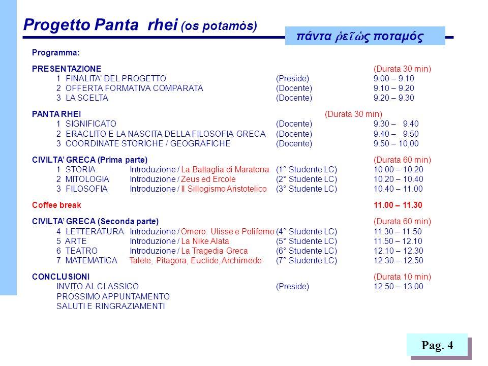 Pag. 4 Programma: PRESENTAZIONE (Durata 30 min)