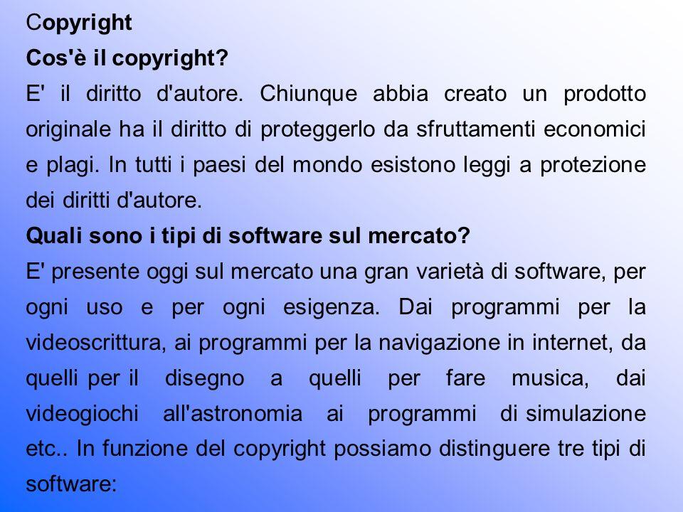 Copyright Cos è il copyright