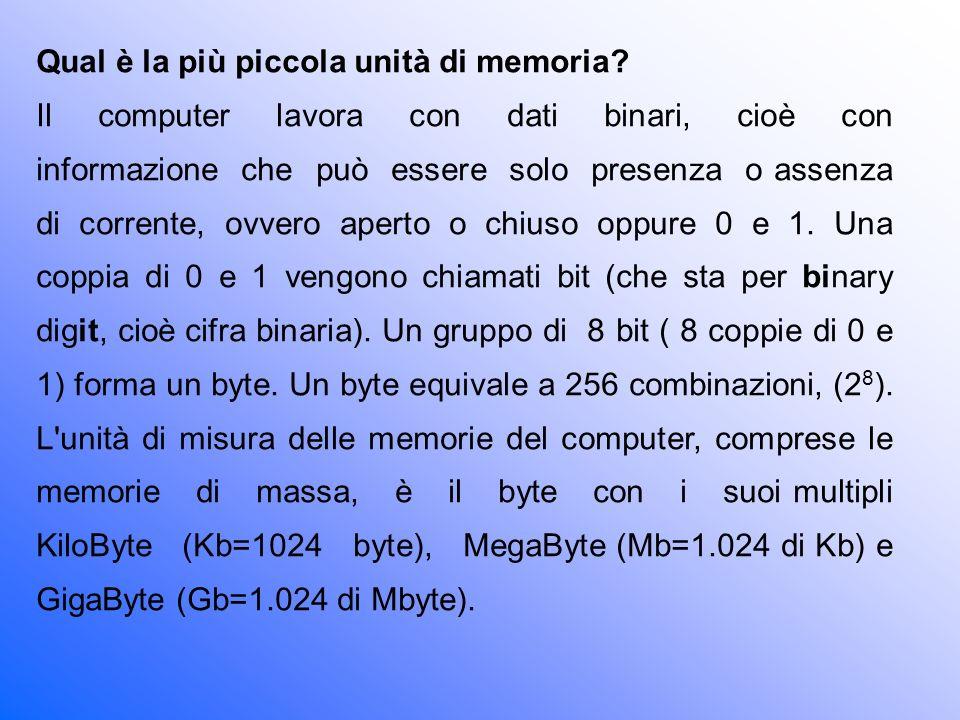 Qual è la più piccola unità di memoria