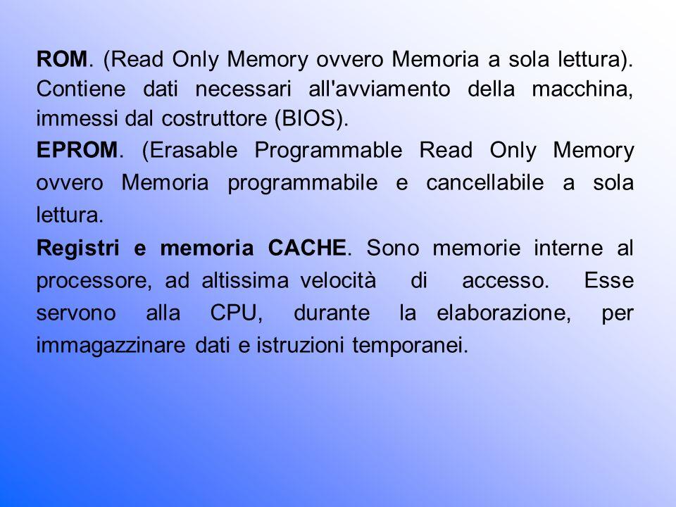 ROM. (Read Only Memory ovvero Memoria a sola lettura)