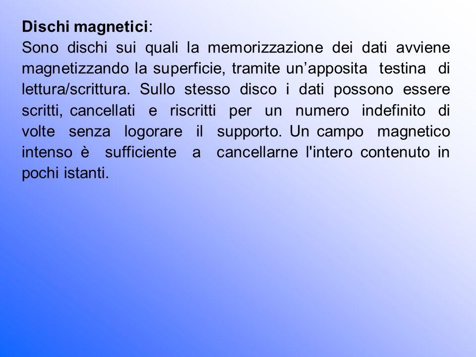 Dischi magnetici: