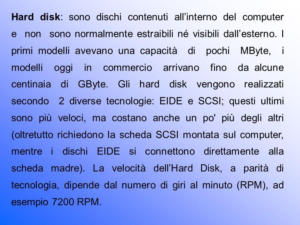 Hard disk: sono dischi contenuti all'interno del computer e non sono normalmente estraibili né visibili dall'esterno.