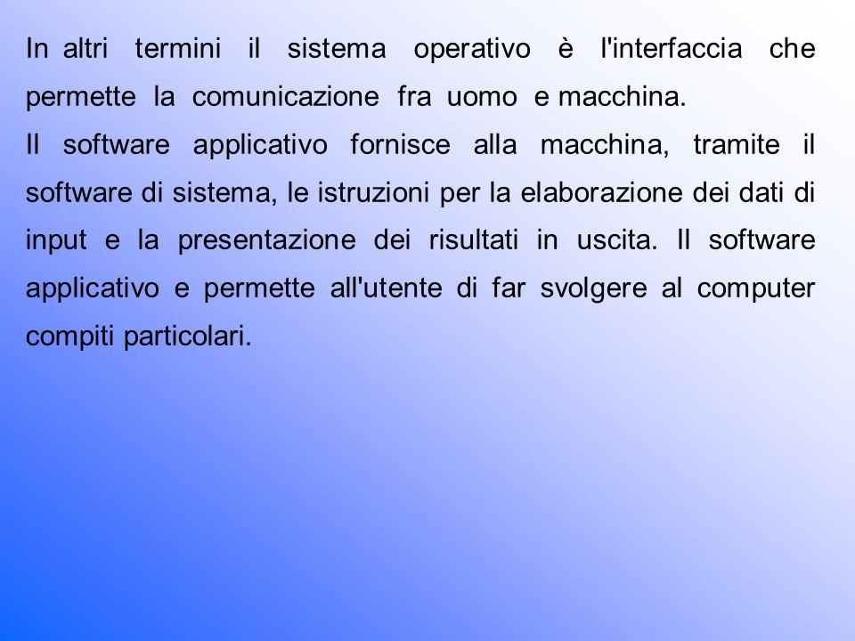In altri termini il sistema operativo è l interfaccia che permette la comunicazione fra uomo e macchina.