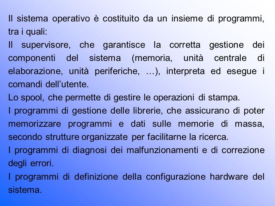 Il sistema operativo è costituito da un insieme di programmi, tra i quali: