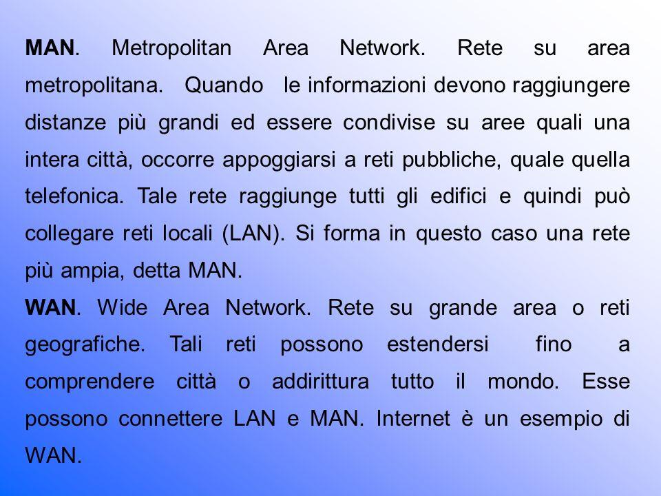 MAN. Metropolitan Area Network. Rete su area metropolitana