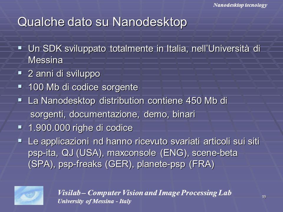 Qualche dato su Nanodesktop