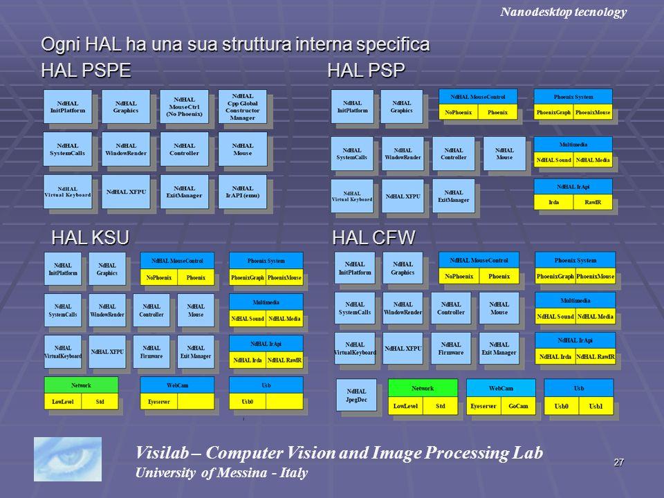 Ogni HAL ha una sua struttura interna specifica HAL PSPE HAL PSP