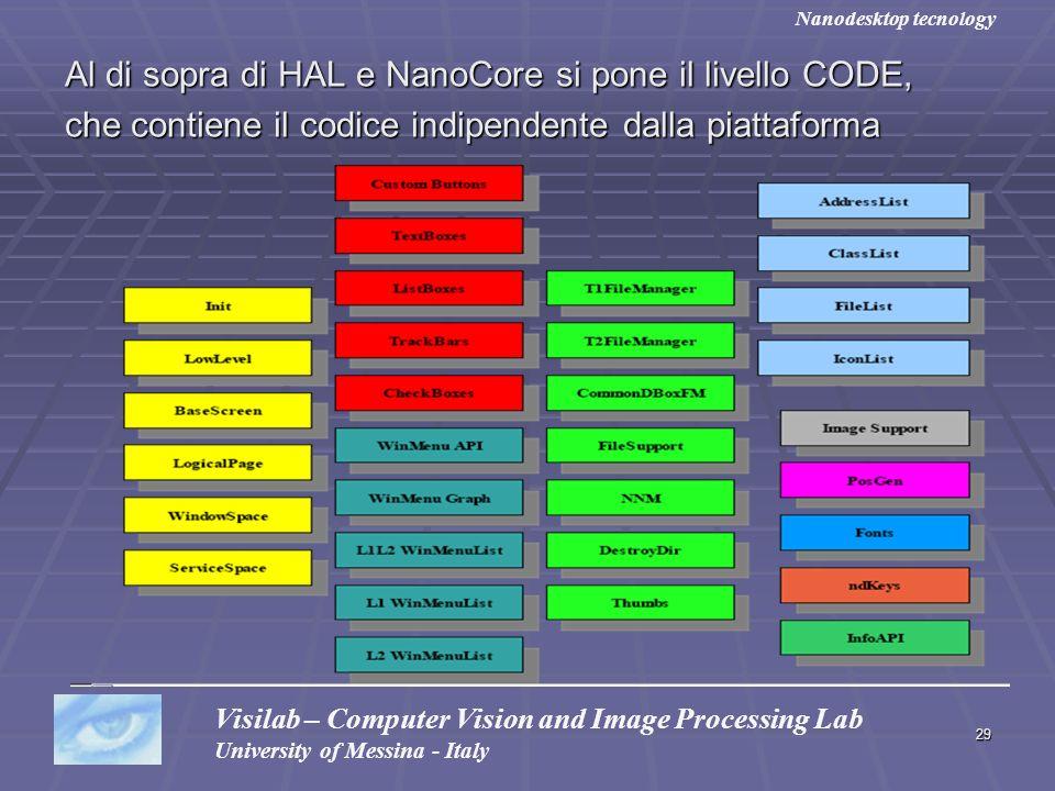 Al di sopra di HAL e NanoCore si pone il livello CODE,