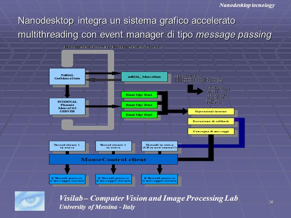 Nanodesktop integra un sistema grafico accelerato