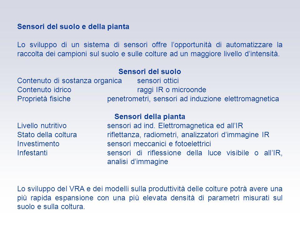 Sensori del suolo e della pianta