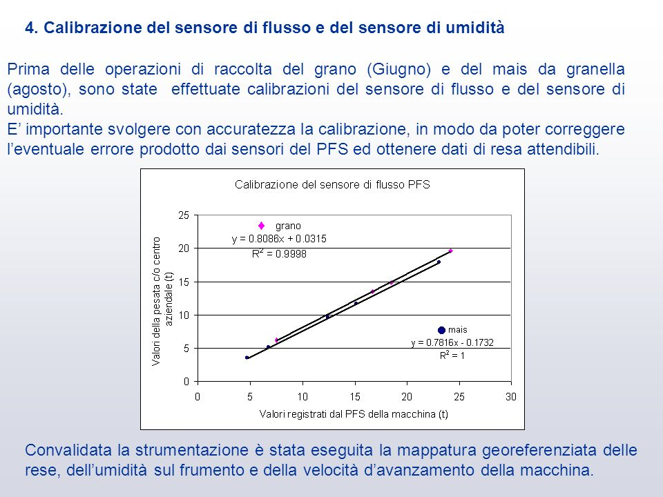 4. Calibrazione del sensore di flusso e del sensore di umidità