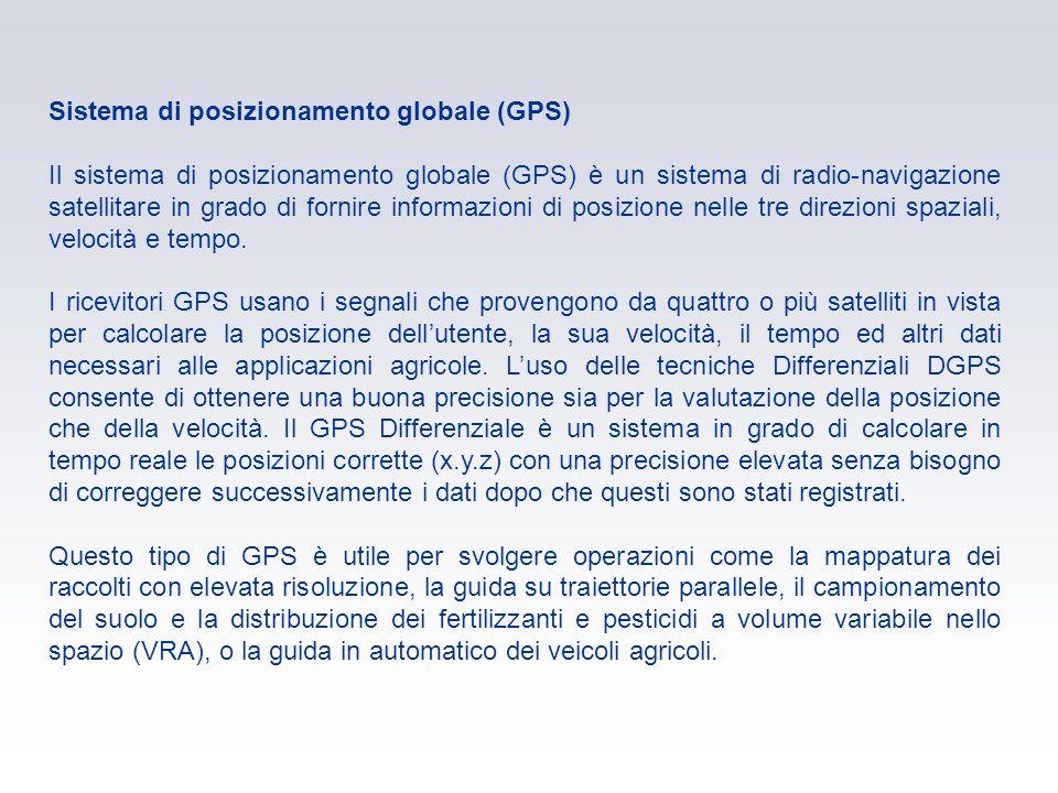 Sistema di posizionamento globale (GPS)