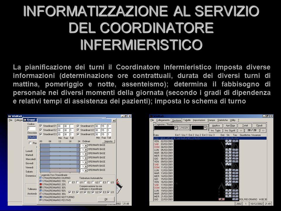 INFORMATIZZAZIONE AL SERVIZIO DEL COORDINATORE INFERMIERISTICO