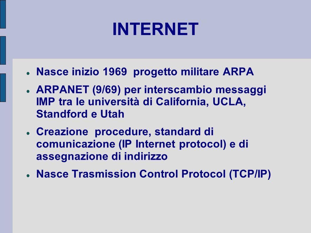 INTERNET Nasce inizio 1969 progetto militare ARPA