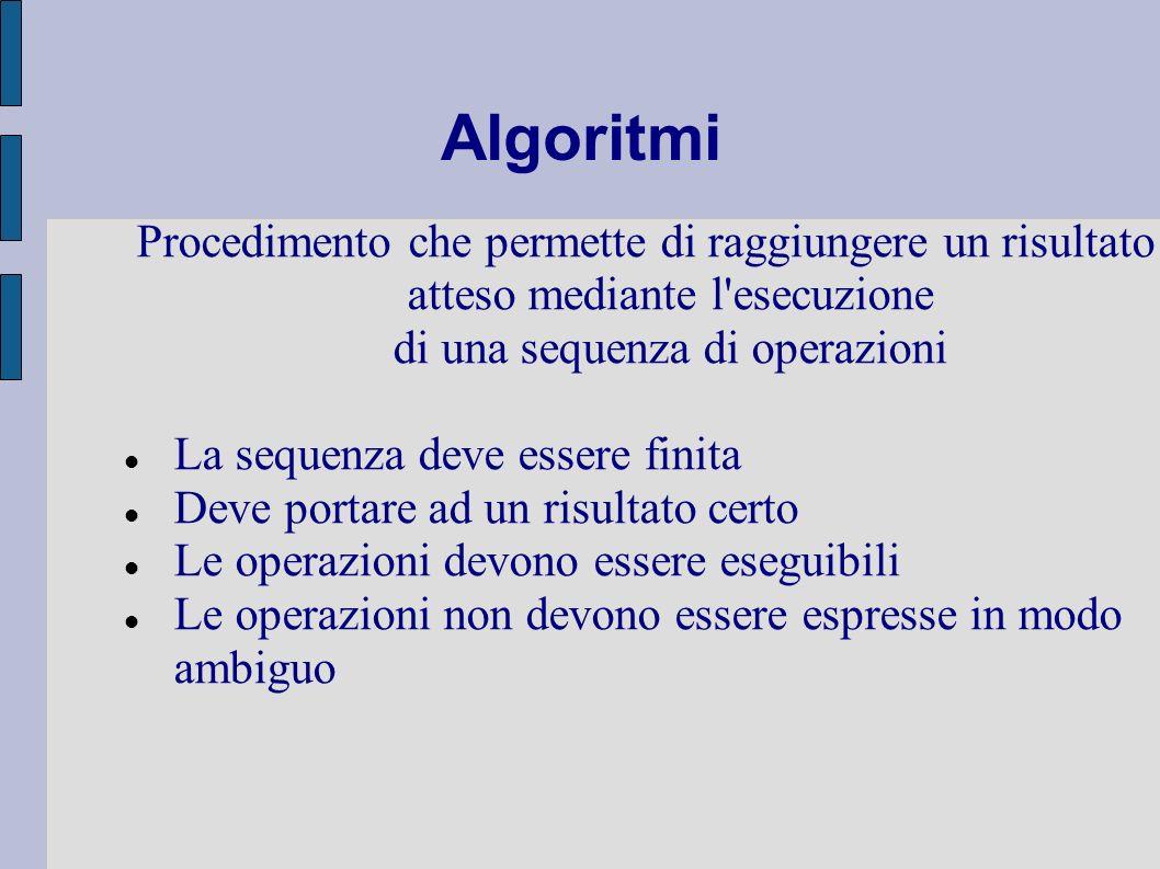 Algoritmi Procedimento che permette di raggiungere un risultato atteso mediante l esecuzione di una sequenza di operazioni.