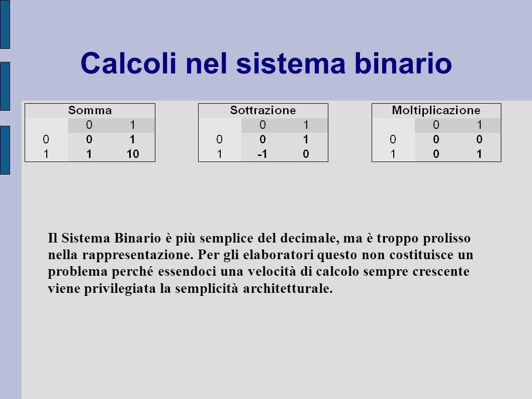 Calcoli nel sistema binario