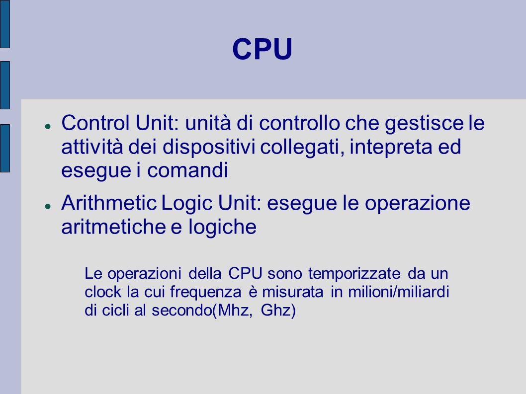 CPU Control Unit: unità di controllo che gestisce le attività dei dispositivi collegati, intepreta ed esegue i comandi.