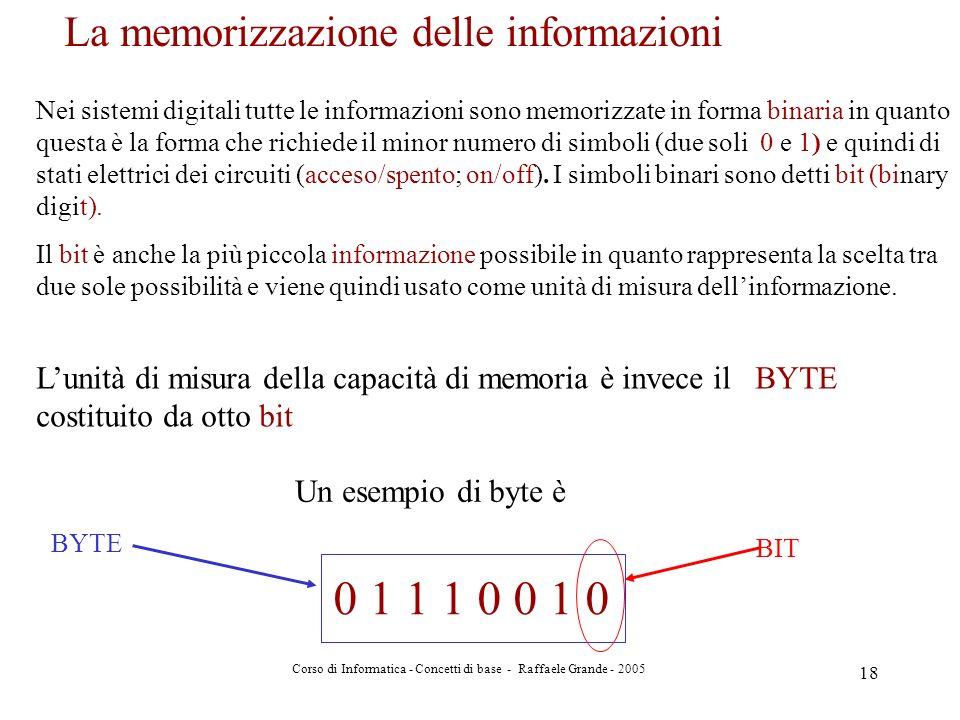 0 1 1 1 0 0 1 0 La memorizzazione delle informazioni