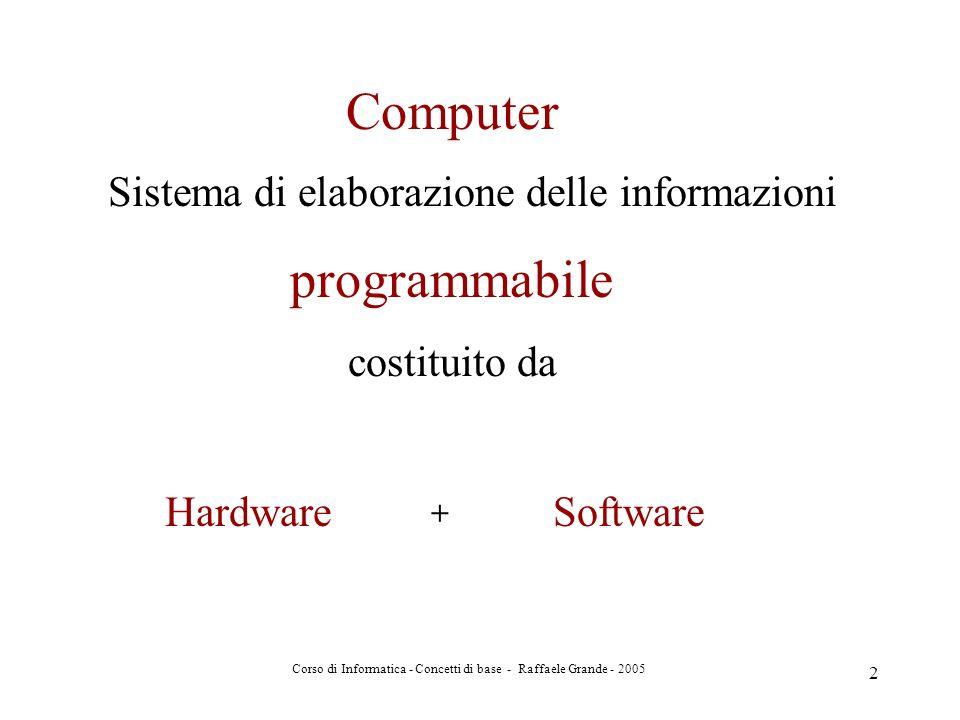 Computer programmabile Sistema di elaborazione delle informazioni