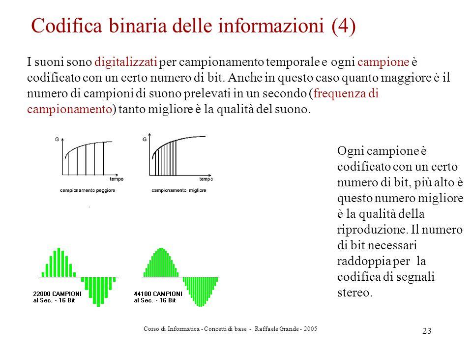 Codifica binaria delle informazioni (4)
