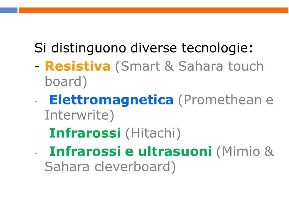 Si distinguono diverse tecnologie:
