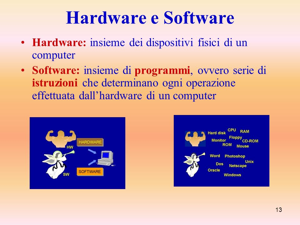 Hardware e Software Hardware: insieme dei dispositivi fisici di un computer.