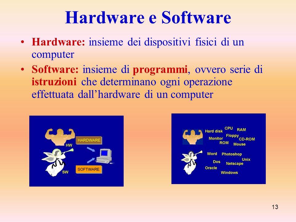 Hardware e SoftwareHardware: insieme dei dispositivi fisici di un computer.
