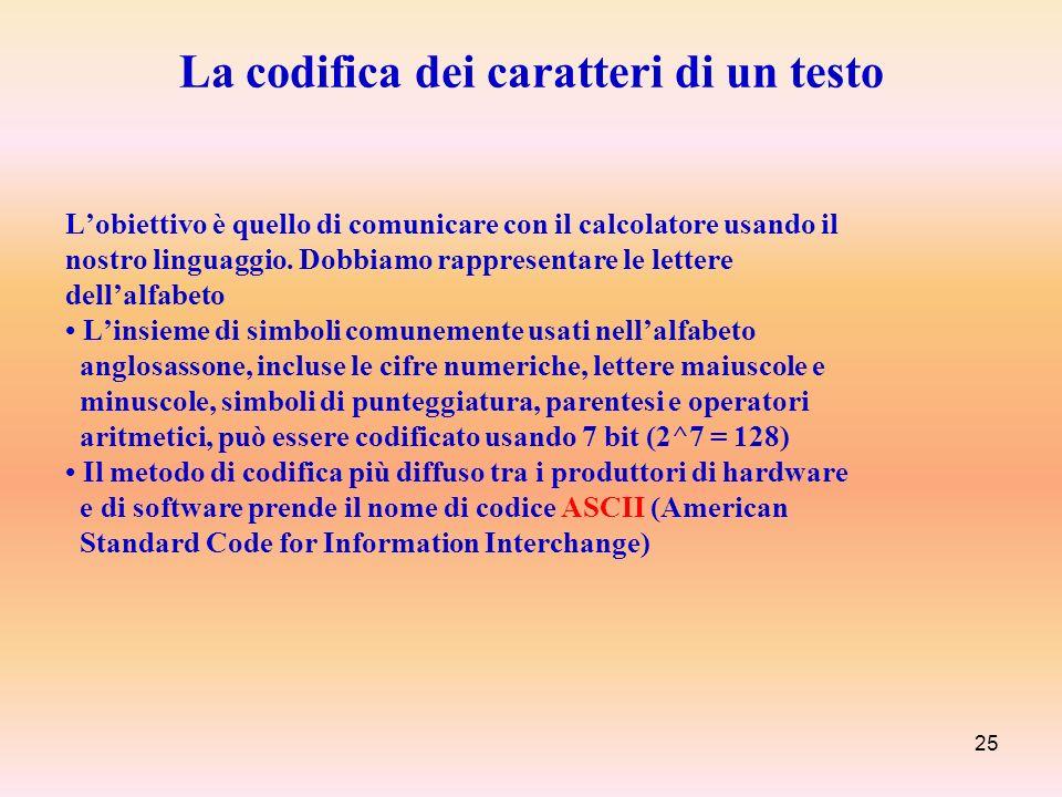 La codifica dei caratteri di un testo