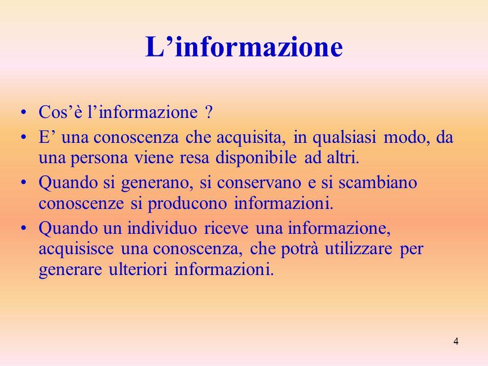 L'informazione Cos'è l'informazione