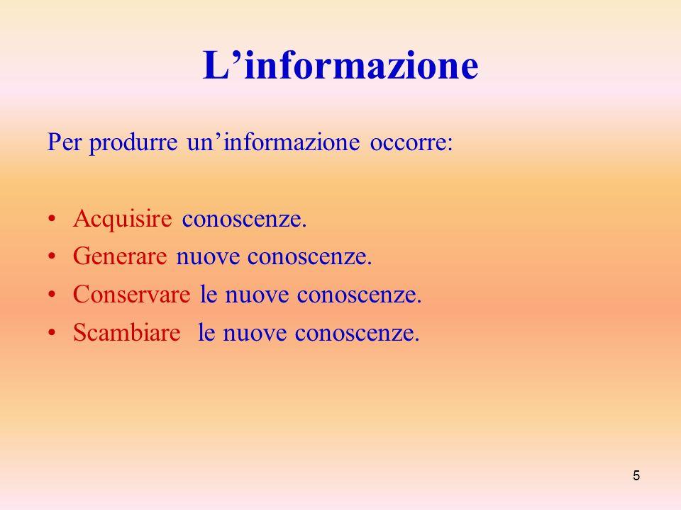 L'informazione Per produrre un'informazione occorre: