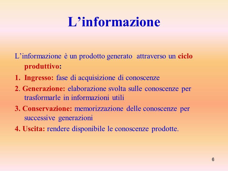 L'informazione L'informazione è un prodotto generato attraverso un ciclo produttivo: Ingresso: fase di acquisizione di conoscenze.