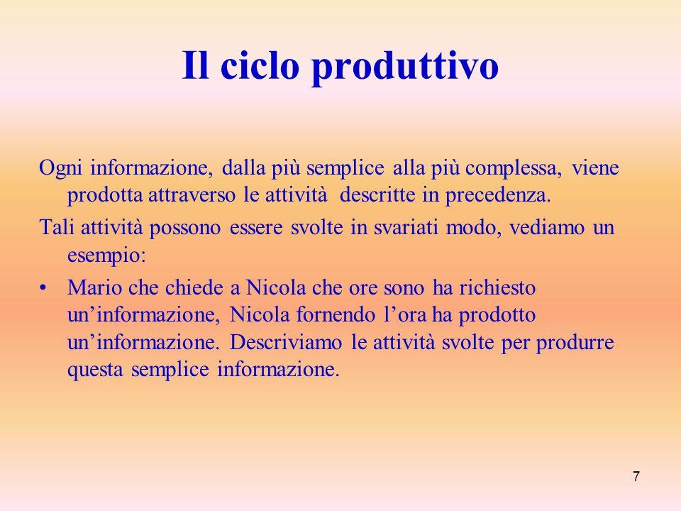 Il ciclo produttivo Ogni informazione, dalla più semplice alla più complessa, viene prodotta attraverso le attività descritte in precedenza.