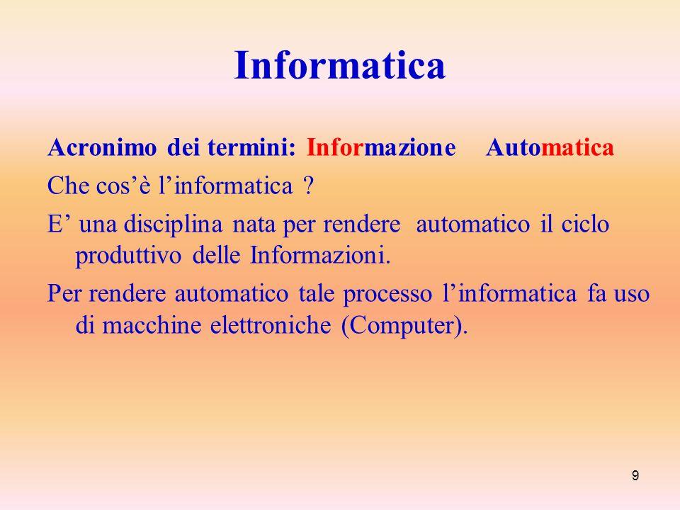 Informatica Acronimo dei termini: Informazione Automatica