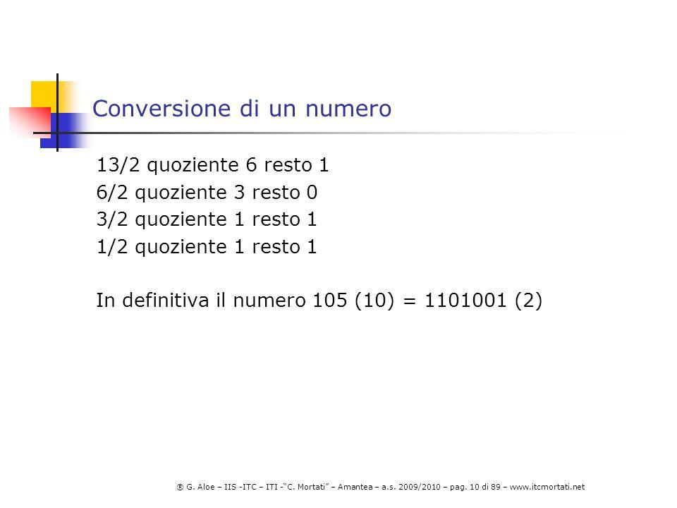 Conversione di un numero