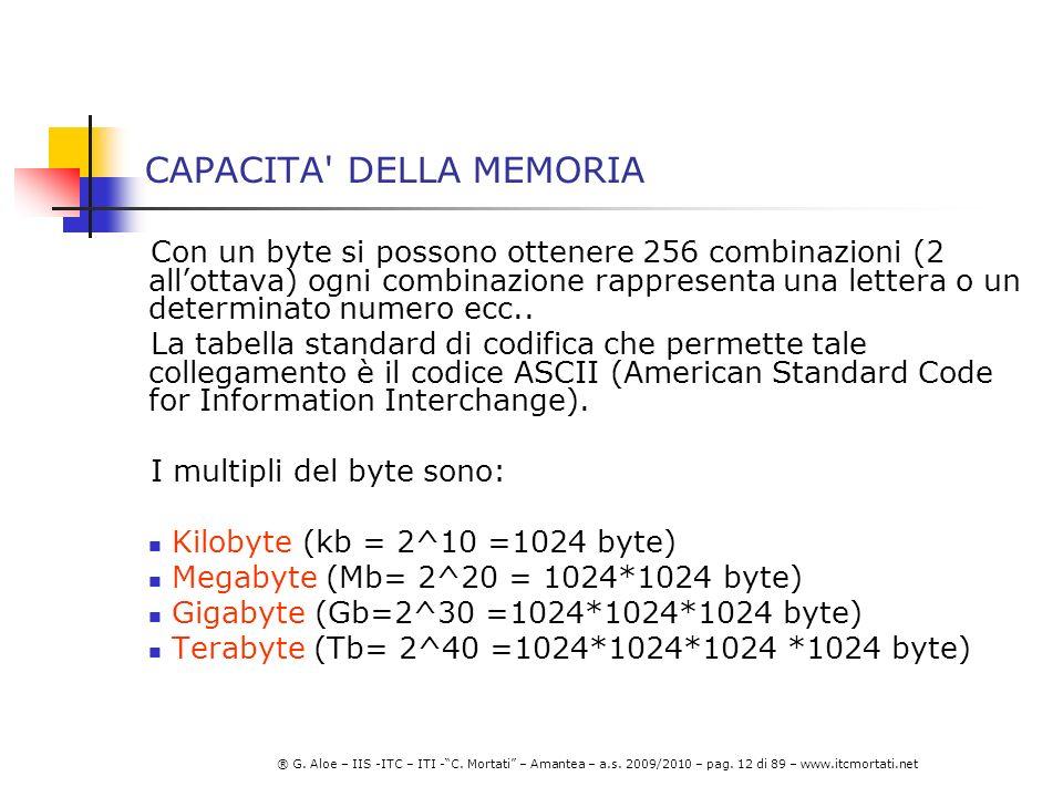 CAPACITA DELLA MEMORIA