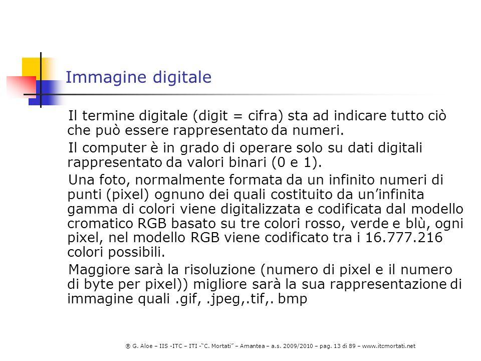 Immagine digitale Il termine digitale (digit = cifra) sta ad indicare tutto ciò che può essere rappresentato da numeri.