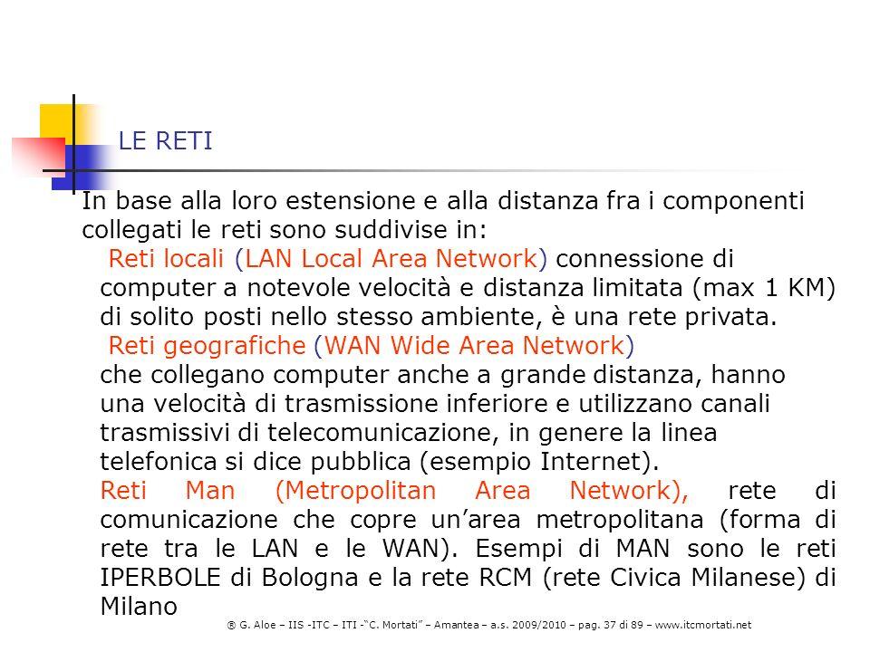 LE RETI In base alla loro estensione e alla distanza fra i componenti collegati le reti sono suddivise in: