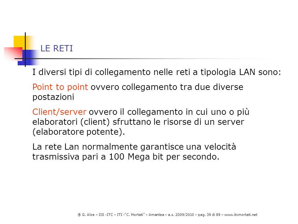 LE RETI I diversi tipi di collegamento nelle reti a tipologia LAN sono: Point to point ovvero collegamento tra due diverse postazioni.