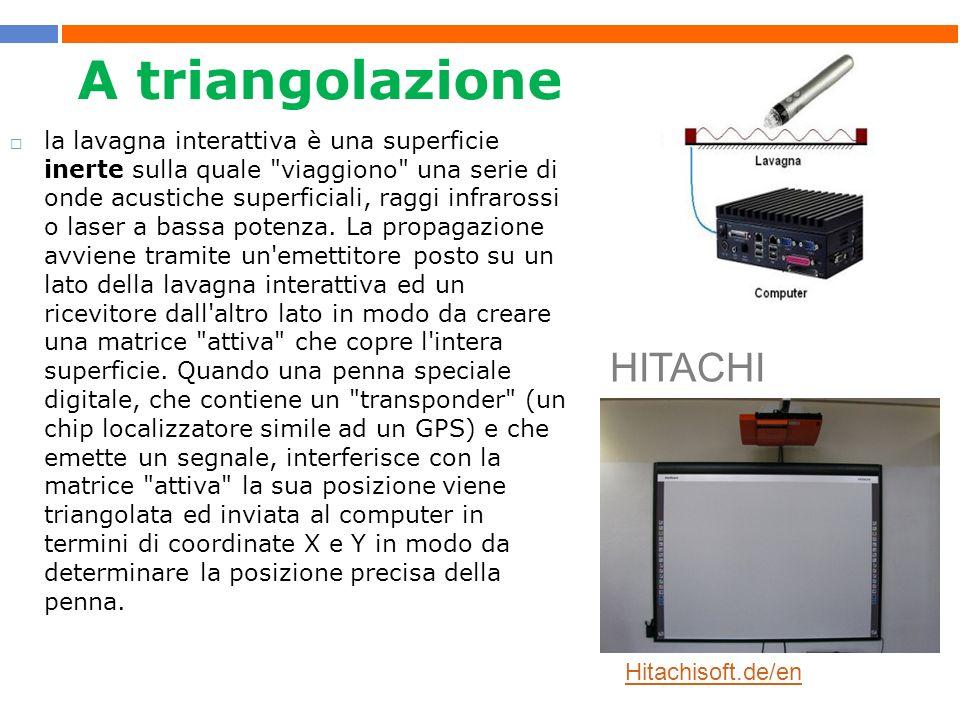 A triangolazione HITACHI