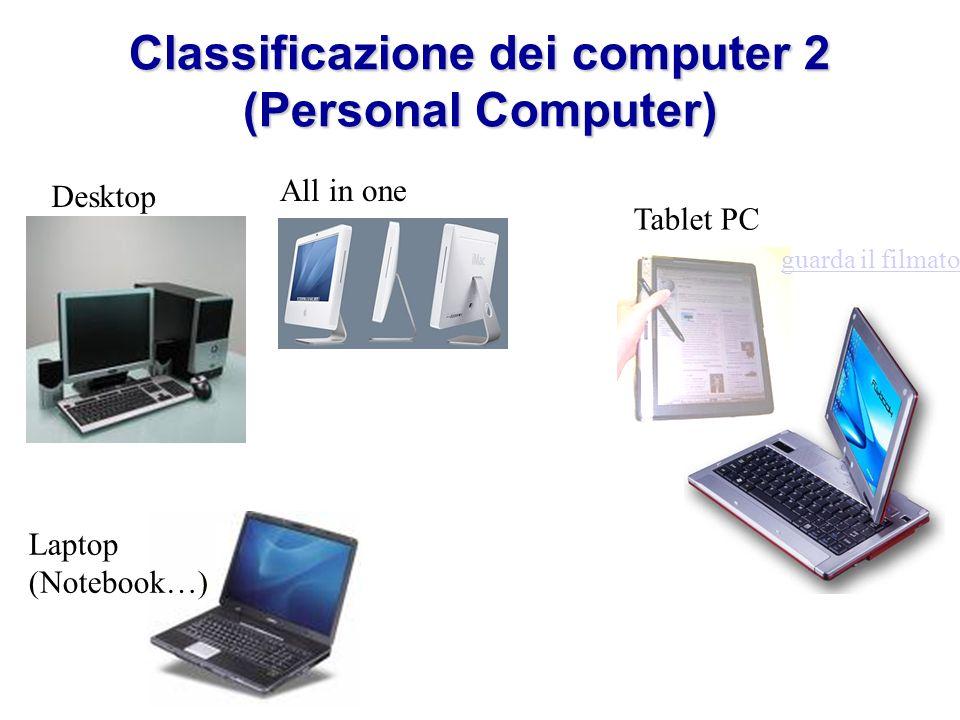 Classificazione dei computer 2 (Personal Computer)