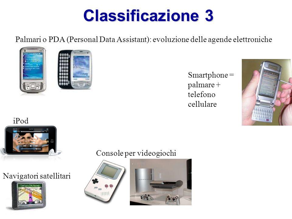 Classificazione 3 Palmari o PDA (Personal Data Assistant): evoluzione delle agende elettroniche. Smartphone = palmare + telefono cellulare.