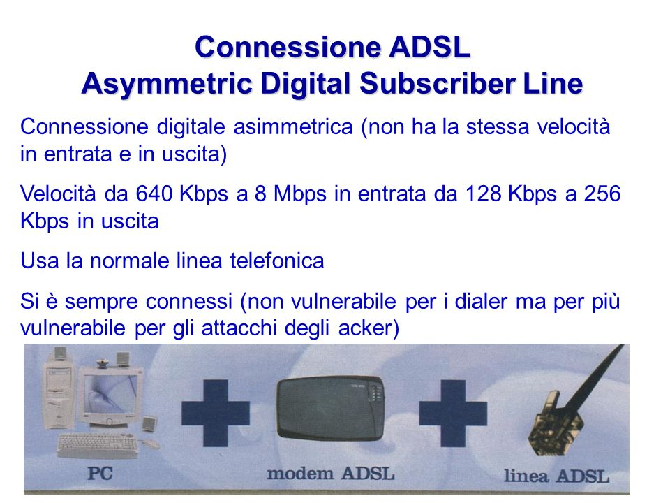 Connessione ADSL Asymmetric Digital Subscriber Line