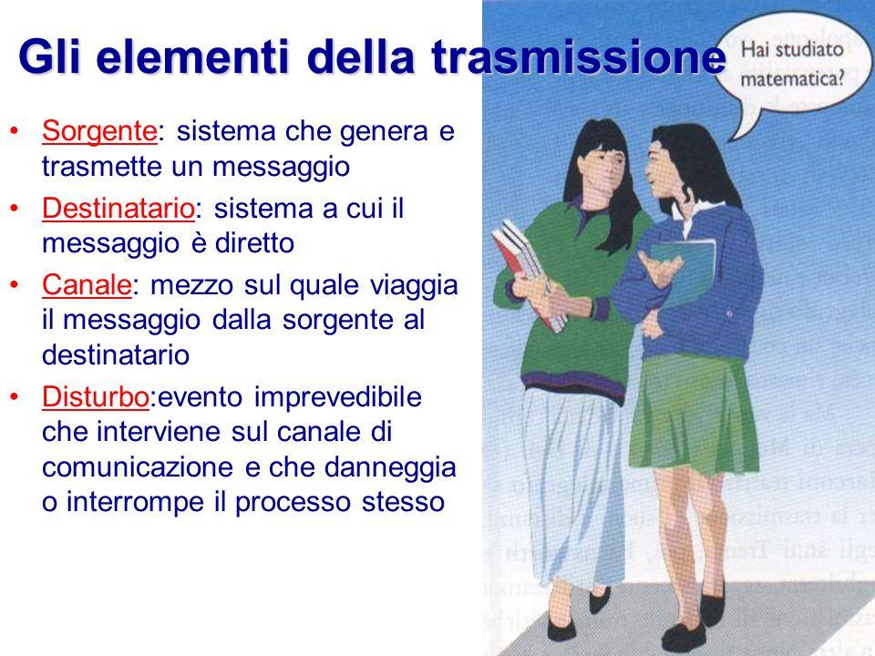 Gli elementi della trasmissione