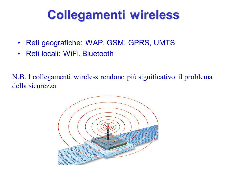 Collegamenti wireless