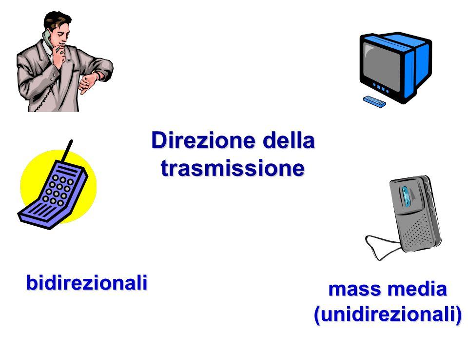 Direzione della trasmissione