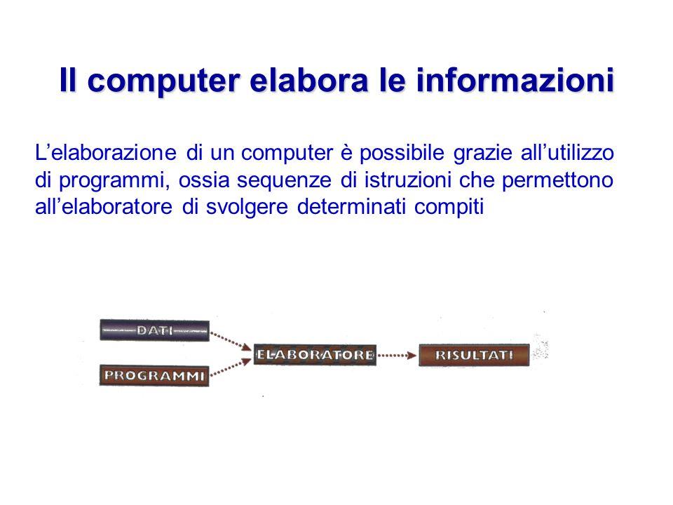 Il computer elabora le informazioni