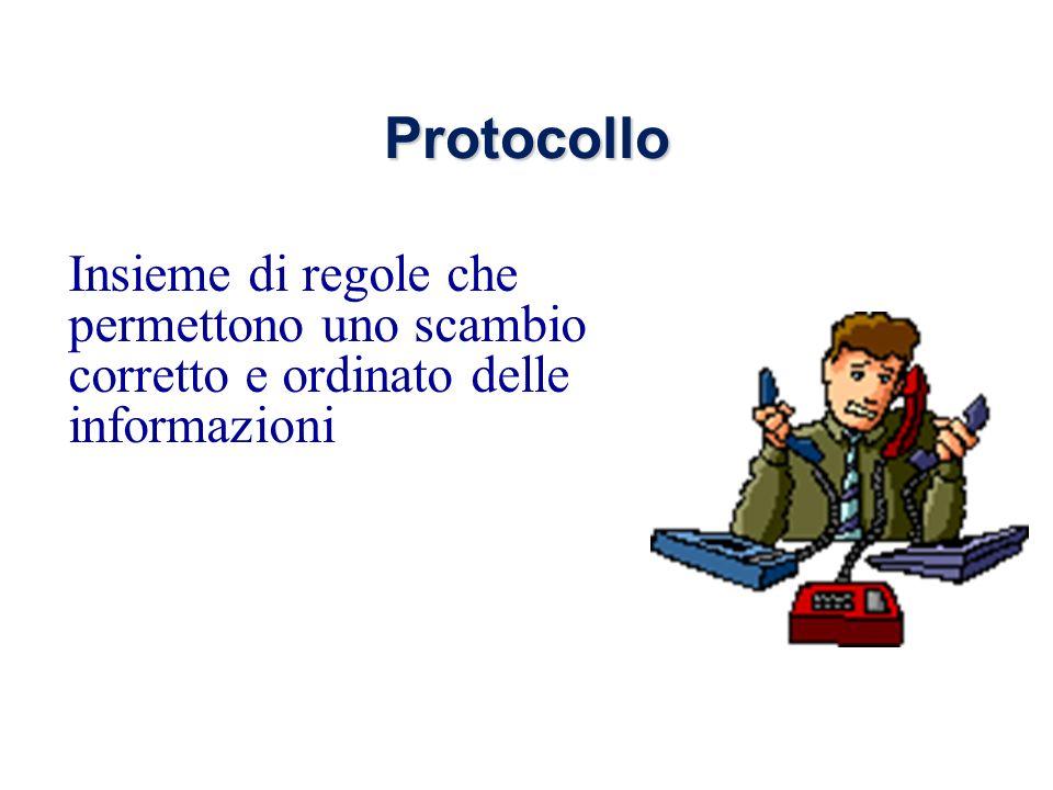 Protocollo Insieme di regole che permettono uno scambio corretto e ordinato delle informazioni